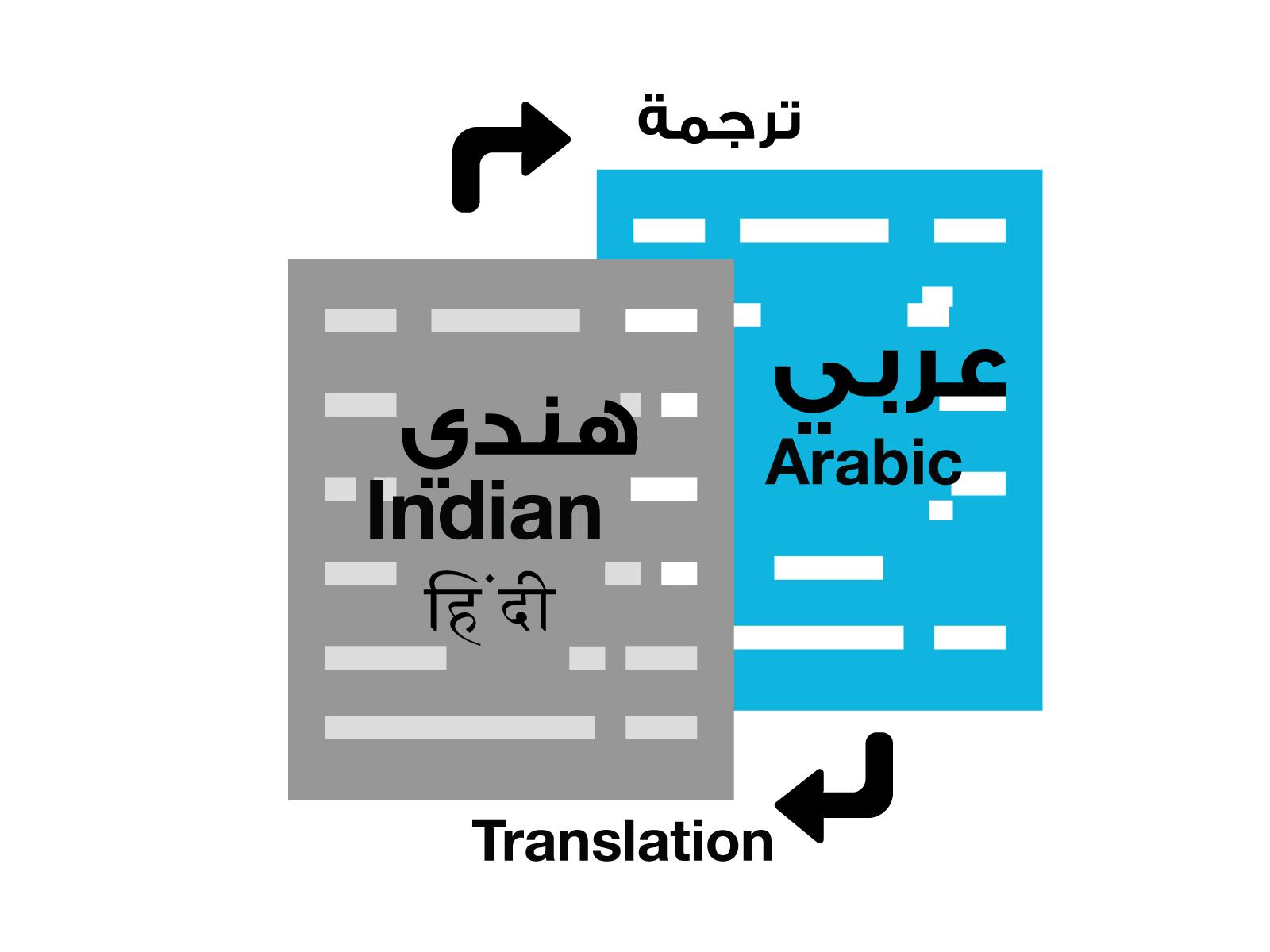 ترجمة هندي عربي عربي هندي الكويت