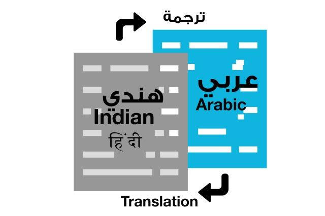 indi to Arabic Translation Service in Kuwait