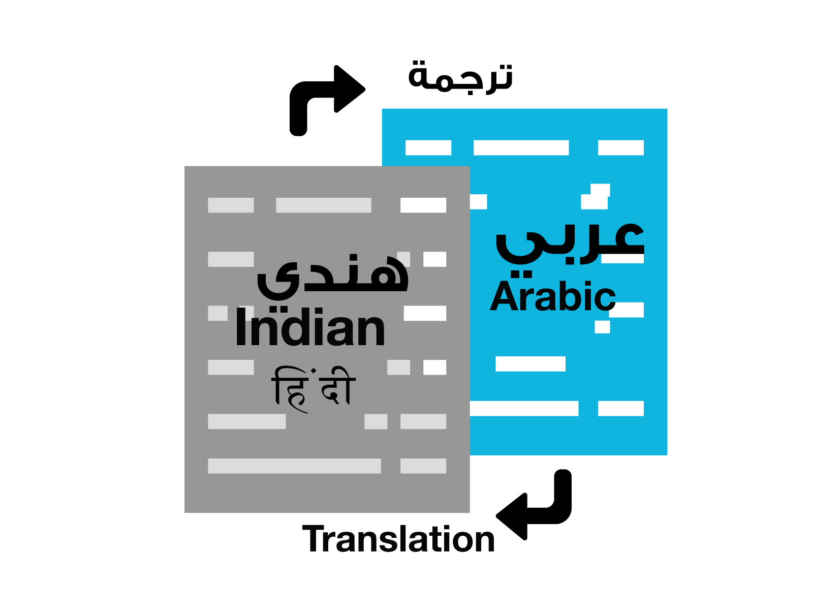 indi to Arabic Translation Service in Kuwait