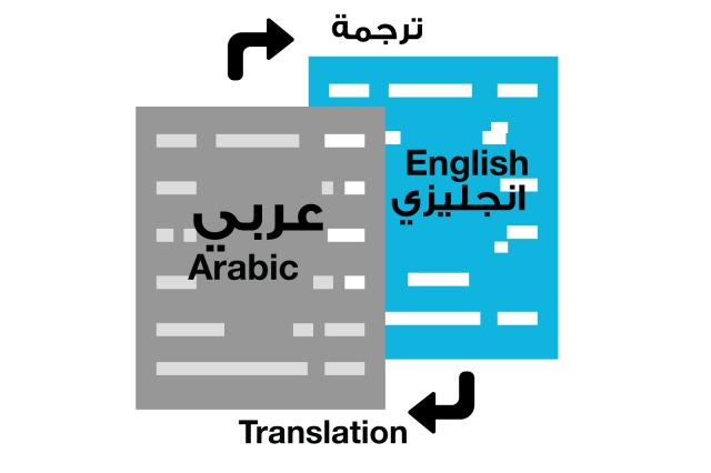 English and Arabic Translation Service in Kuwait
