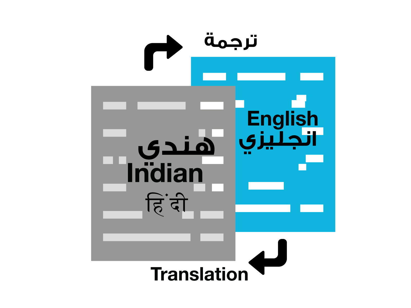 hindi to english translation services Kuwait